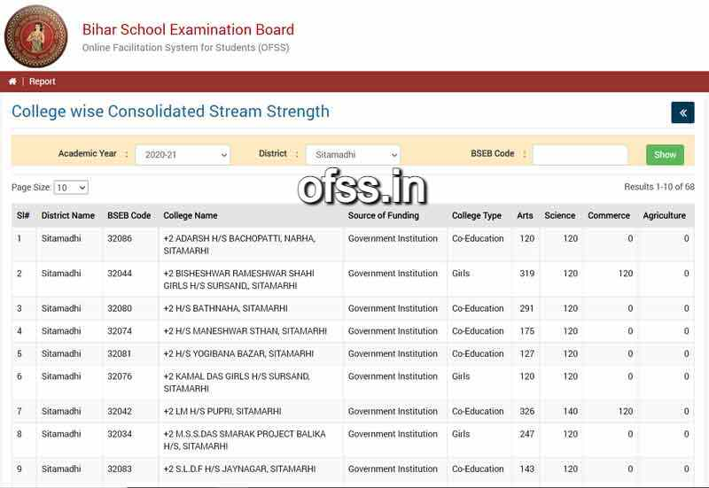 ofss graduation admission 2021
